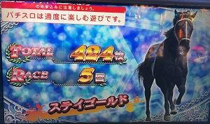 G1優駿倶楽部2リザルト画面