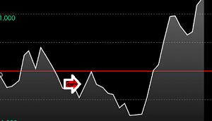 頂対決グラフ